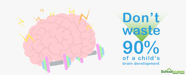 Children's Brain Development